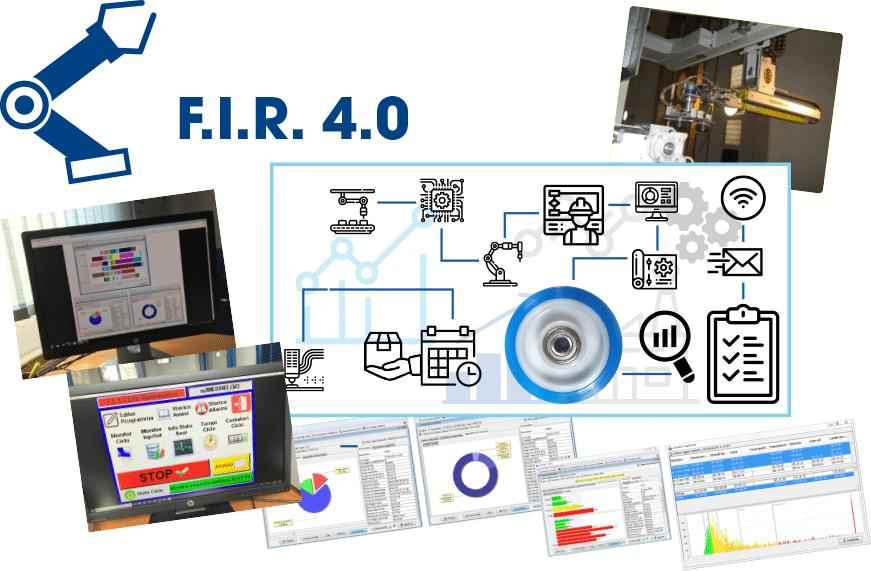 F.I.R. 4.0 objective